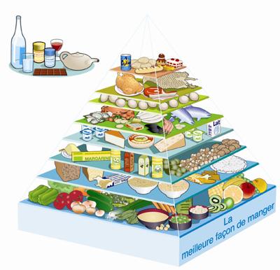 manger-trop-de-viande-nuit-santé-et-environnement