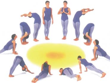 surya-namaskar-yogic-poses