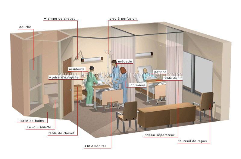 chambre-d-hôpital