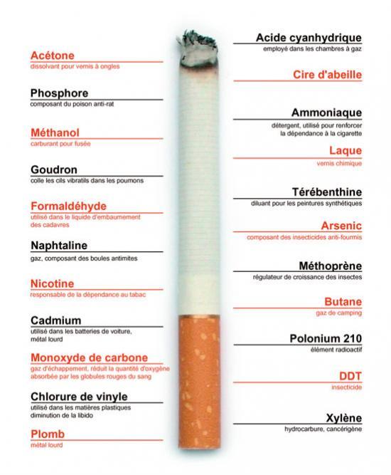 Composition-d-uneècigarette