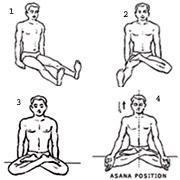 position-meditant-seulement-sasseoir-technique-pour-se mettre-en-lotus