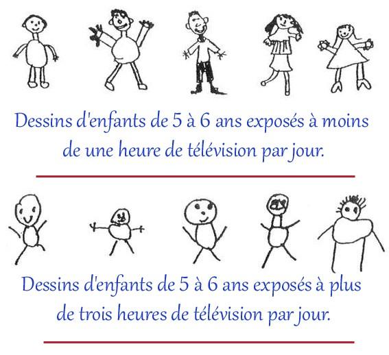 https://www.plkdenoetique.com//wp-content/uploads/2013/01/dessin-enfant-TV.jpg