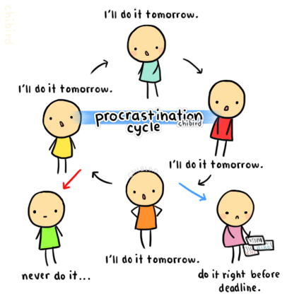 procrastination-schéma-du cycle