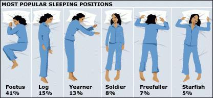 6-position-pour-dormir