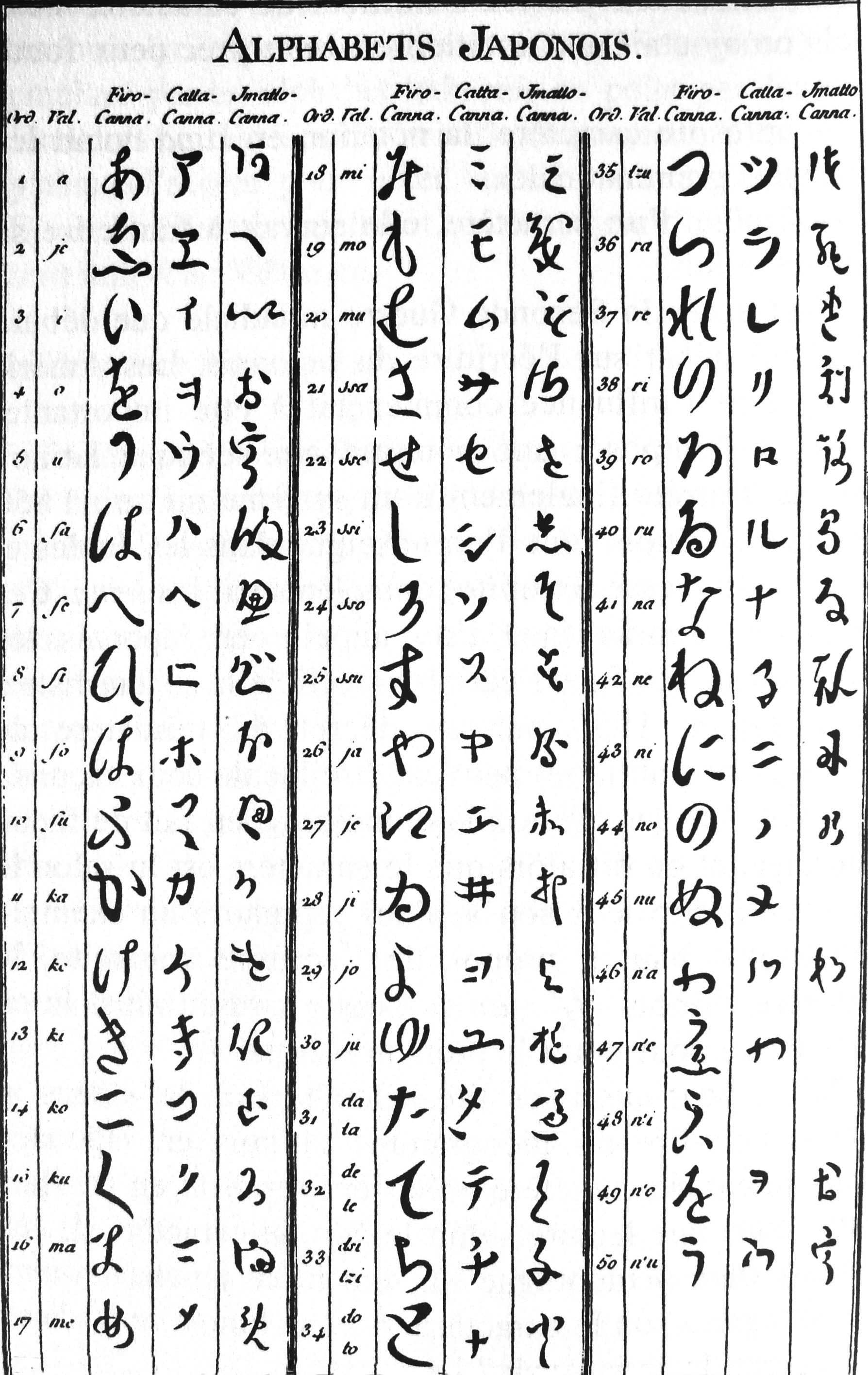 planches-alphabet-encyclopédie diderot et d'alembert
