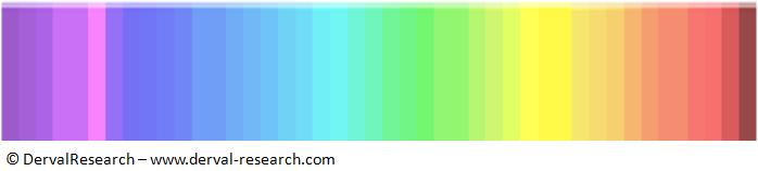 spectre-des-couleurs