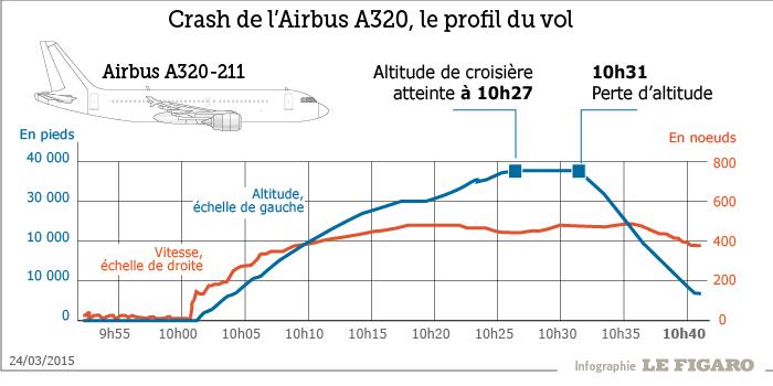 crash-vol-A320