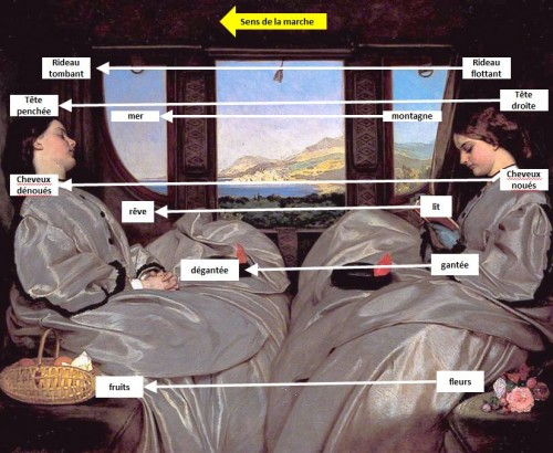 Augustus-Leopold-Egg-The-Travelling-Companions-Couples